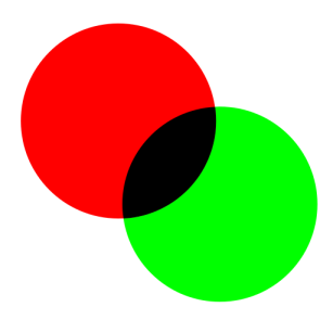 512px-Venn_diagram_for_subtractive_RG_color.svg